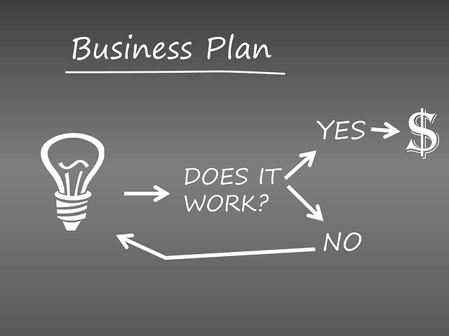 ビジネスプランの画像
